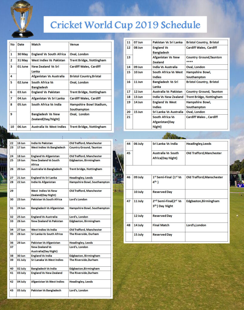 Cricket world cup final india time table