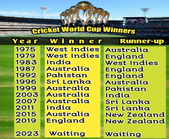 Cricket World Cup Winners List Table From 1975 To 2019