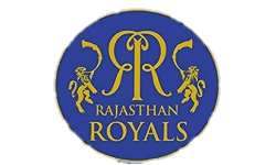 Rajasthan Royals Team IPL 2020